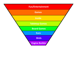 Taxonomy of Board Games